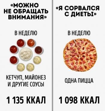 Мифы о калорийности полезных продуктов (18 фото)