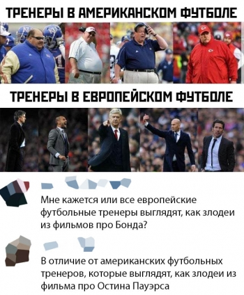 Скриншоты из социальных сетей. Часть 986 (25 фото)